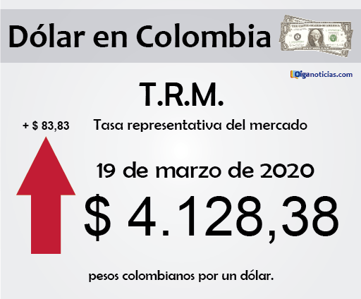 dolar 19mar20.png