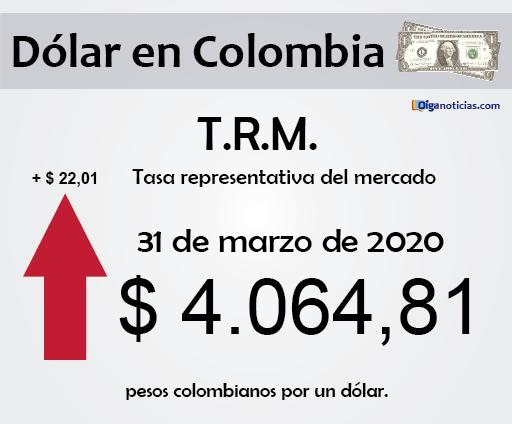 dolar 31mar20