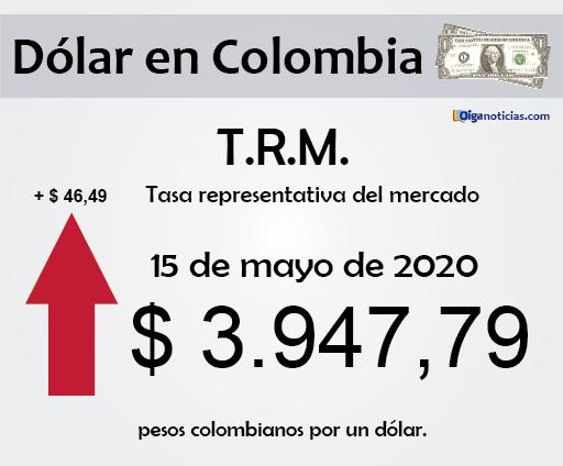dolar 15may20