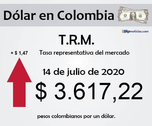 dolar 14jul20