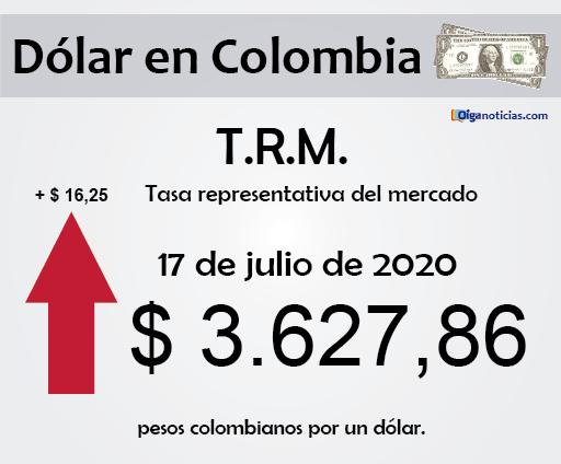 dolar 17jul20