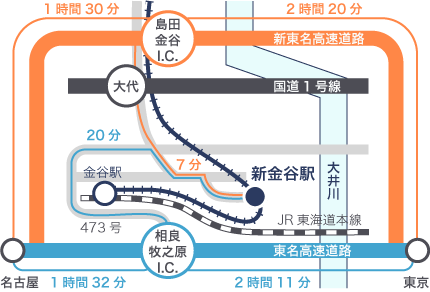 access11