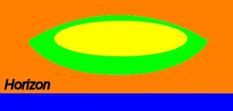 Green segment developing