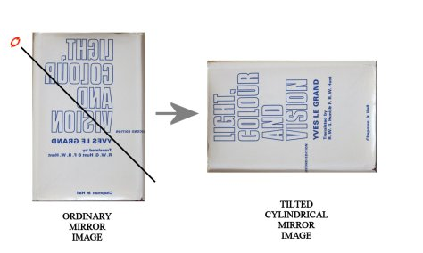 Transformation of mirror reflection by tilted cylindrical mirror