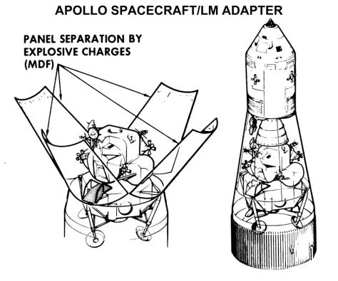 Apollo Spacecraft/Lunar Module Adapter