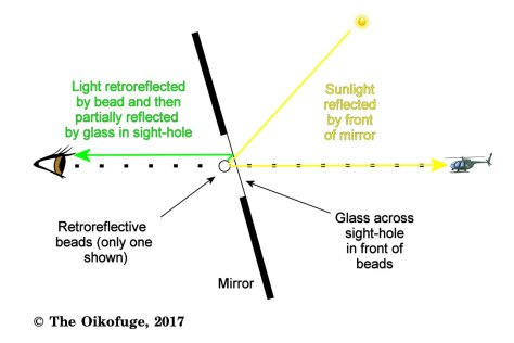 Retroreflective signalling mirror
