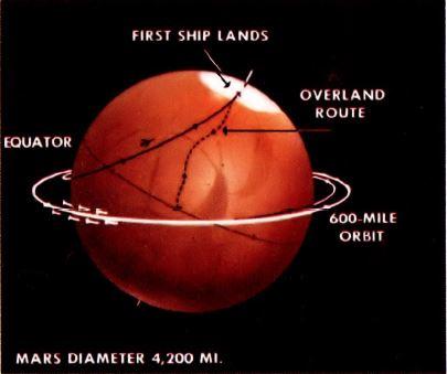 Von Braun Mars expedition, by Rolf Klep