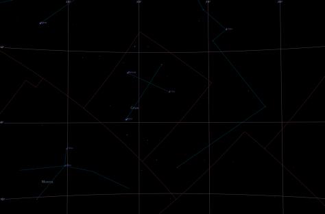Crux, Beta=0.8