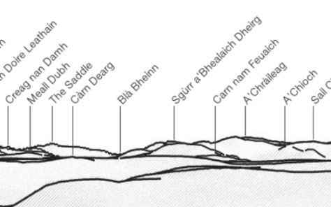 Web-based PeakFinder view of Blaven from Cairn Toul