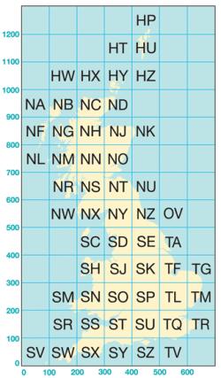 OS grid squares