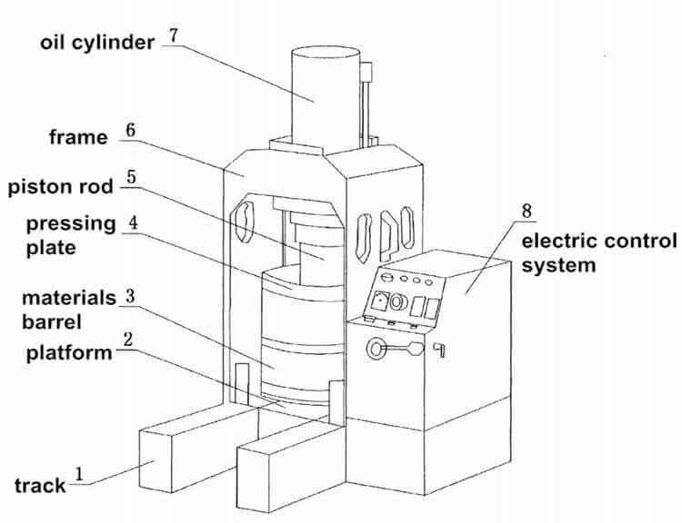 Hydraulic Walnut Oil Machine for Cold Pressing Oil