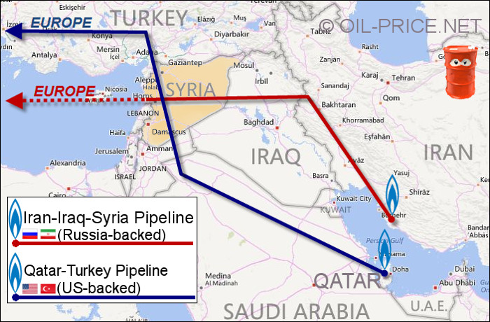 Map of Iran-Iraq-Syria pipeline and Qatar-Turkey pipeline