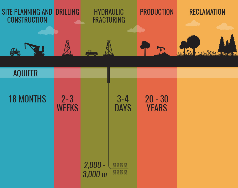 Hydraulic Fracturing Us