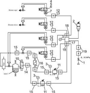 Foam bitumen unit UVBL  oilfiltrationglobecore