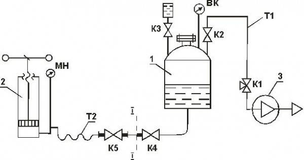 Oil Filling Unit UVD-4M (Transformers Bushing Refilling