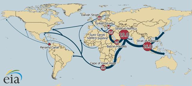 World Oil Transit Chokepoints
