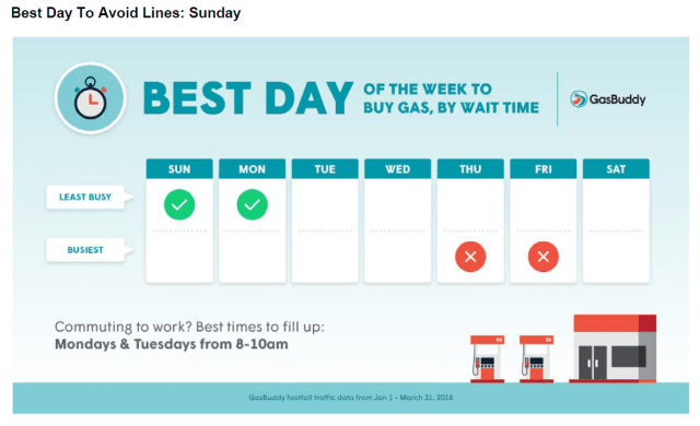Best Days to Avoid Lines