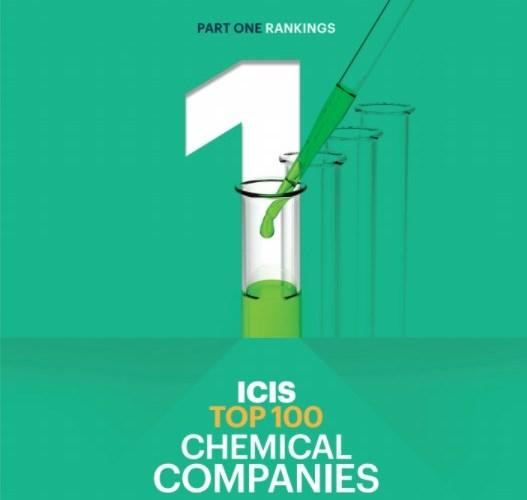 BASF regains lead in ICIS Top 100 Chemical Companies ranking