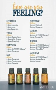 diffuser for emotions