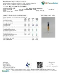 CBD-Vape-Cartridge
