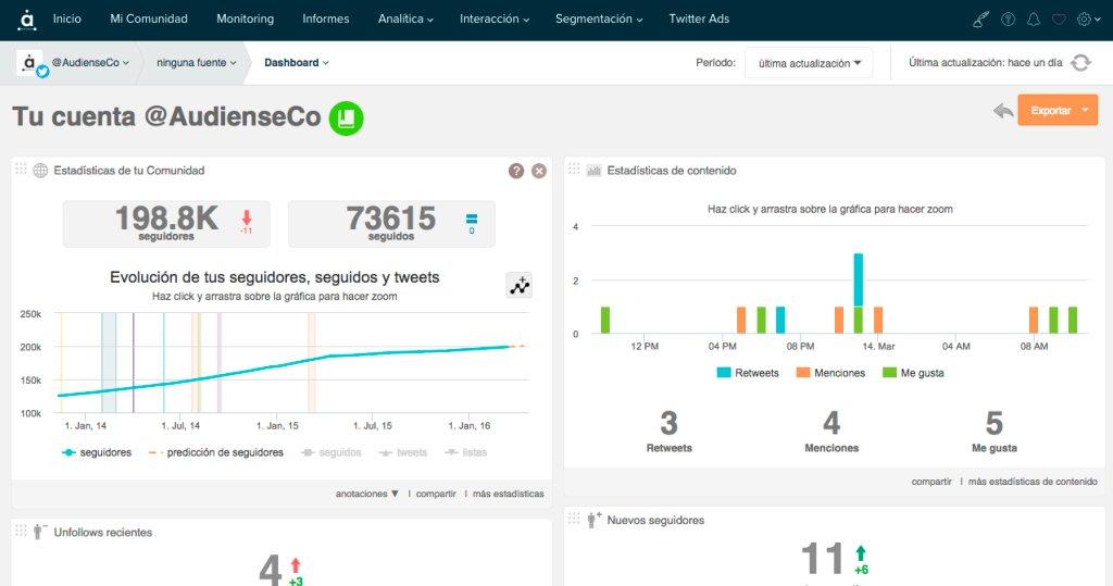 Herramienta gestion redes sociales Audiense