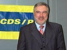 Fonseca de Carvalho e João Caramelo na         corrida à distrital do CDS