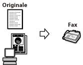 Funzioni della macchina
