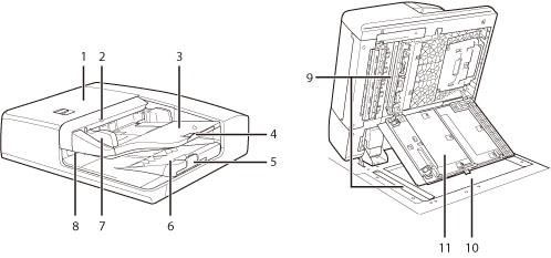 Duplex Color Image Reader Unit-H1