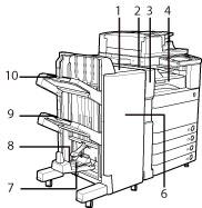 Module de Finition agrafage-J1/Module de Finition P.A.C