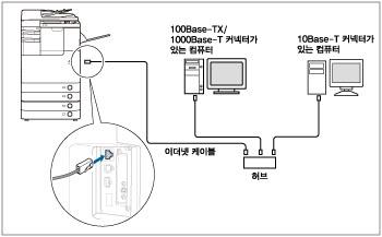 컴퓨터 또는 네트워크에 기기 연결