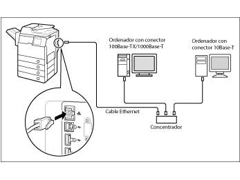 Conectar el equipo a un ordenador o a una red
