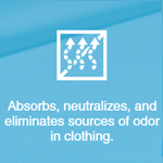 Photo Description: Absorbs, neautralizes, and eliminates sources of odor in clothing icon.