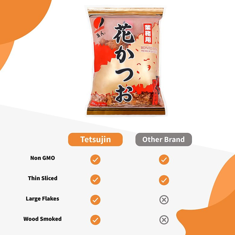 "Photo Description: Tetsujin vs. ""Other Brand."" Tetsujin is marked non-GMO, thin sliced, Large Flakes, and Wood Smoked."