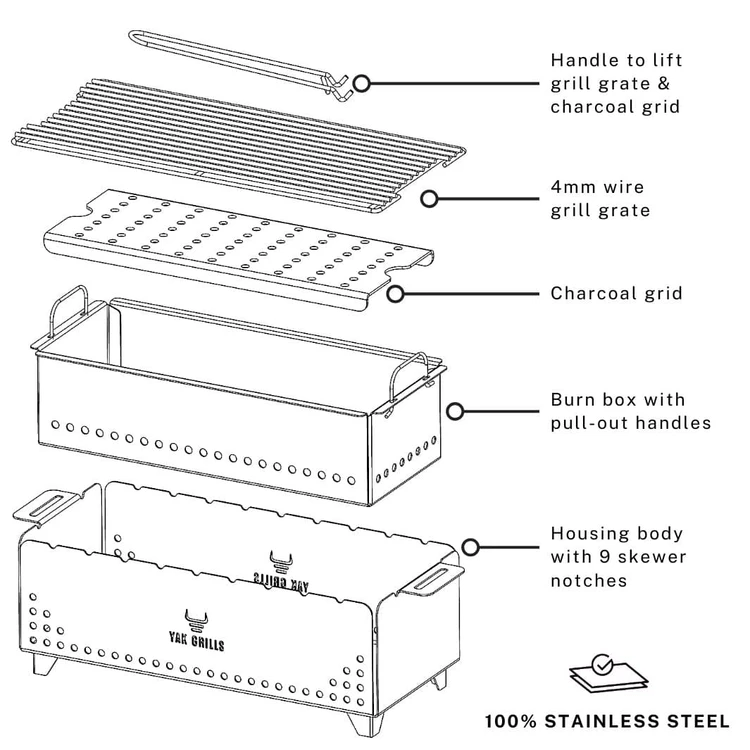 "Photo Description: the breakdown of the Yak Grill. It depicts the handle to life the grill, 4mm wire grill grate, charcoal grid, burn box with pull-out handles, and a housiing body with 9 skewer notches and the copy ""100% stainless steel"" at the bottom."