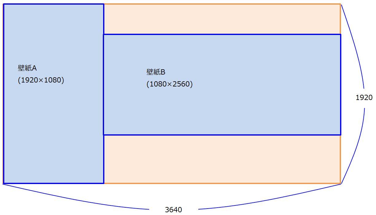 マルチディスプレイの壁紙設定について Ubuntu Ojaのメモ帳