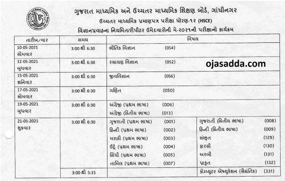 Gujarat HSC Board Exam Schedule 2021 [Science]