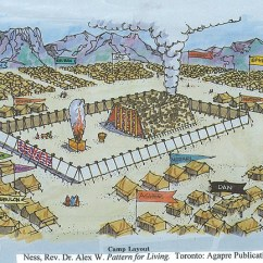 Tabernacle Wilderness Tribes Diagram Winch Wiring For Atv God S Plan Of Salvation Drawing