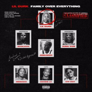 Lil Durk Career Mp3 Download