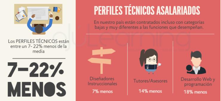 perfiles_tecnicos