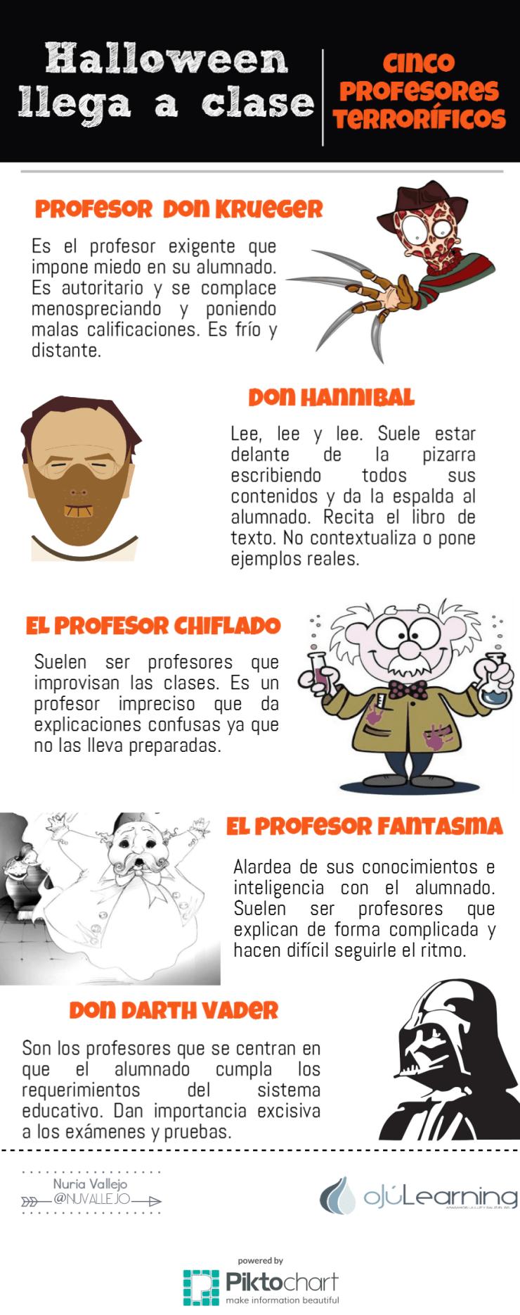 halloween_profesores_terrorificos