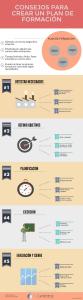 infografia_plan_formacion