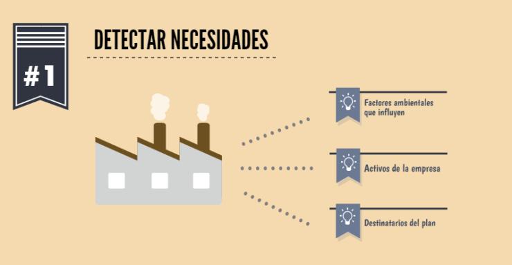 plan_formacion_detectar_necesidades