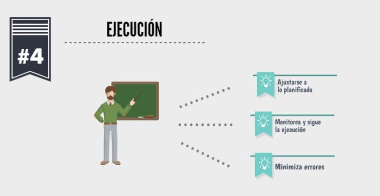 plan_formacion_ejecucion