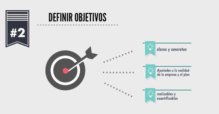 plan_formacion_objetivos
