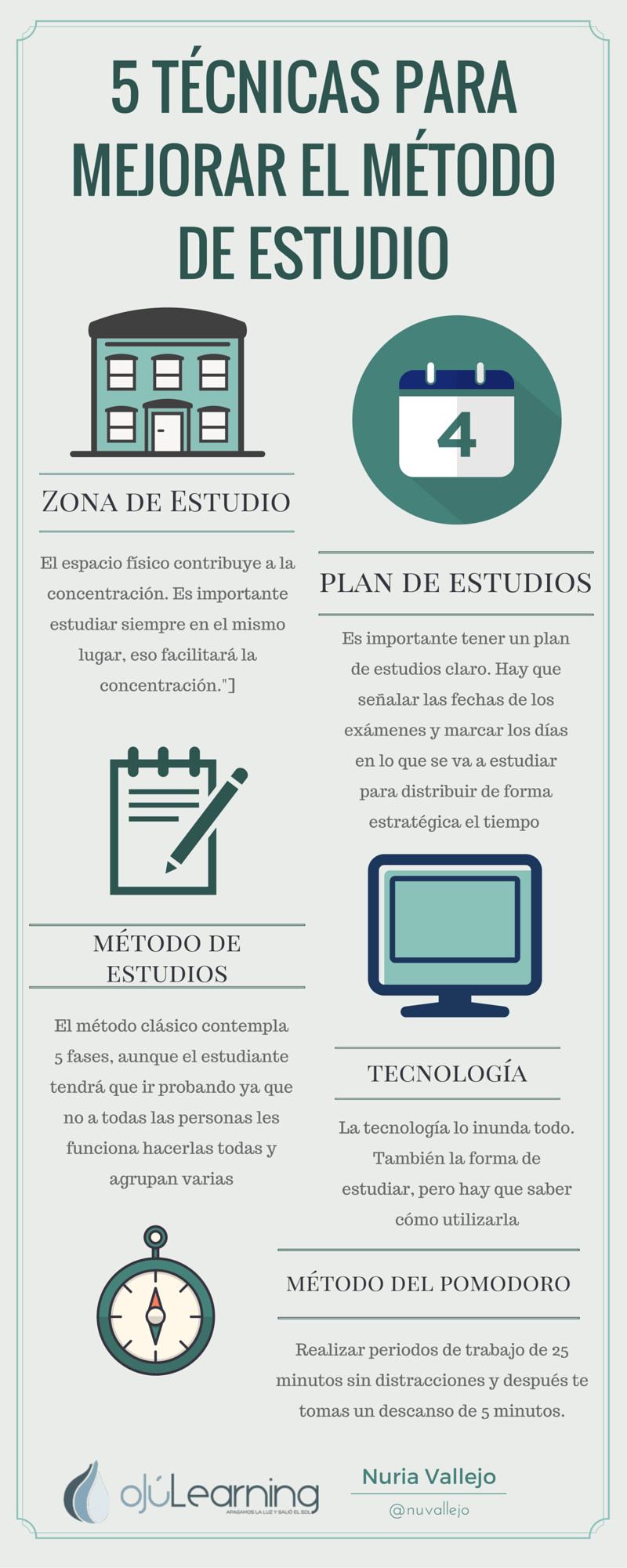 5 t cnicas para mejorar el m todo de estudio auxiliar de - Mejorar concentracion estudio ...