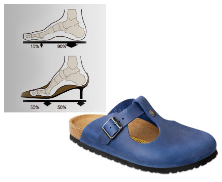 Buy comfortable shoes and you'll have a good mood all day Comfortable Shoes Bunions Clogs Leather