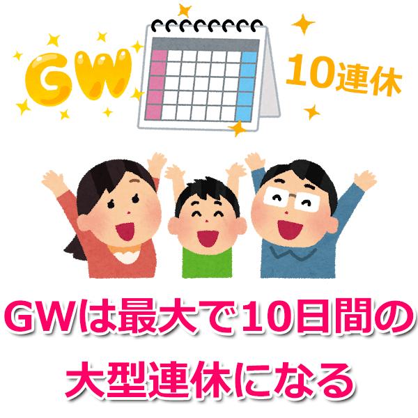 2019年GW(ゴールデンウィーク)のスケジュールを確認