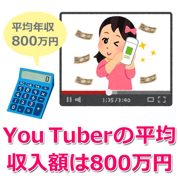 YouTubeの「平均」収入金額