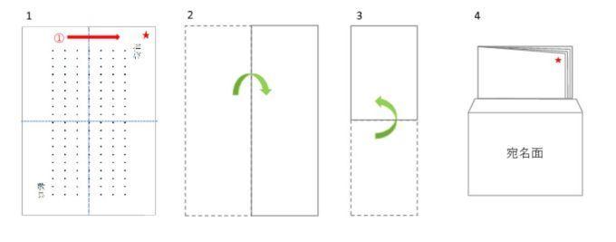 手紙の折り方と封筒への入れ方和封筒 洋封筒 三つ折り 四つ折りのマナー