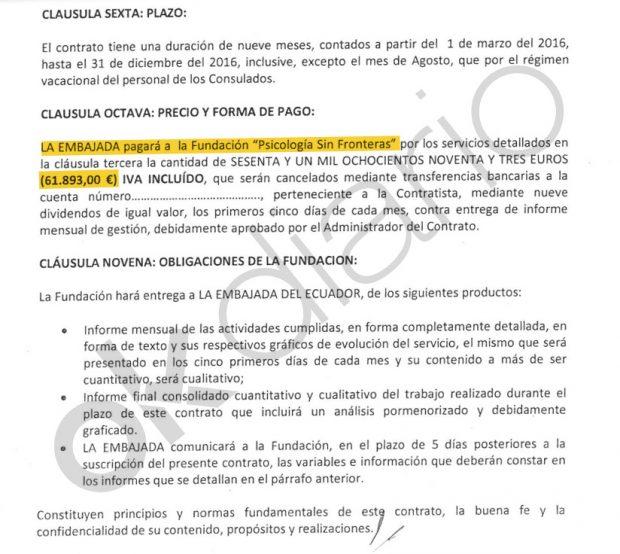 Pago de 61.893 euros de la Embajada de Ecuador en España y Psicología Sin Fronteras en 2016.